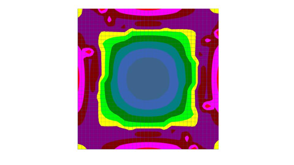 Hero plate contours