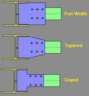 CN8 Weak Axis Moment Connections 5