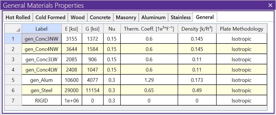 Materials Spreadsheet 1