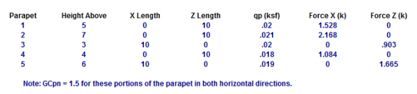 Parapet Wind3 300x68 2x