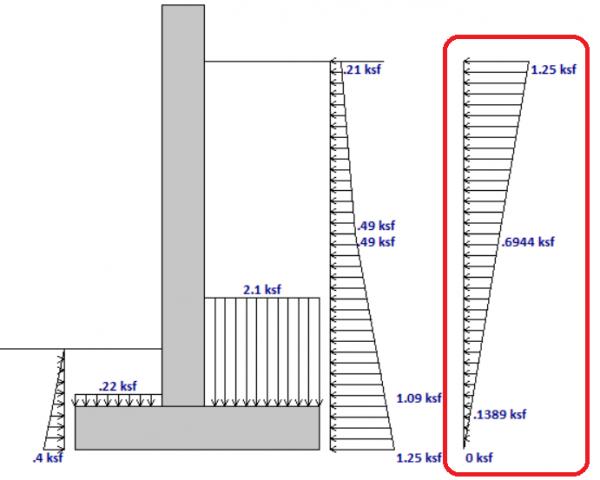 Retaining Wall Earthquake Loading1 300x240 2x