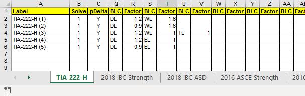 TIA load combos 1