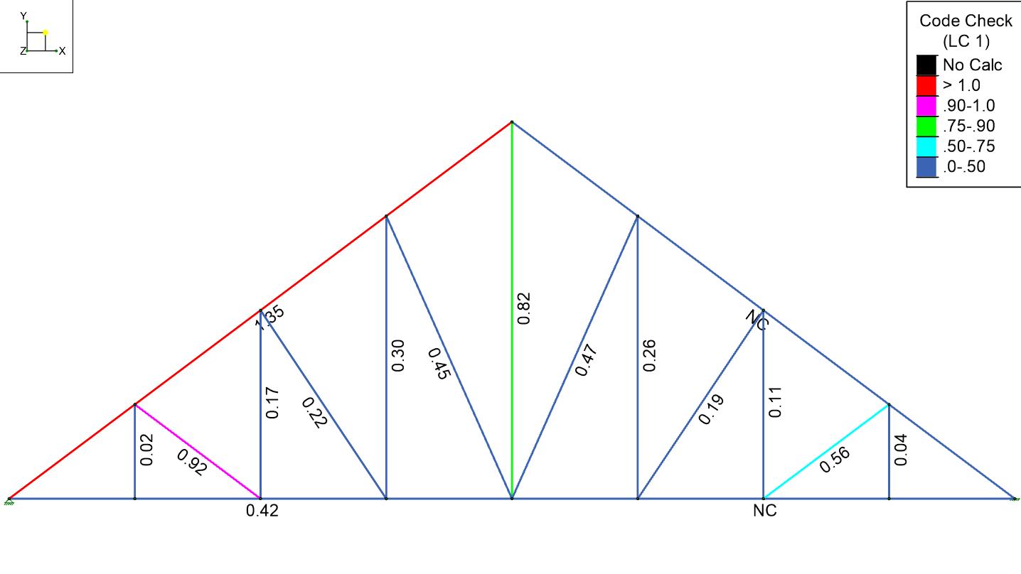 Unity modelgraphics2