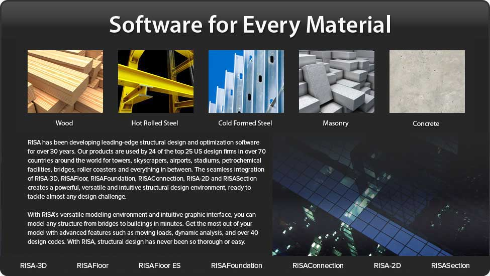 Software for Every Material