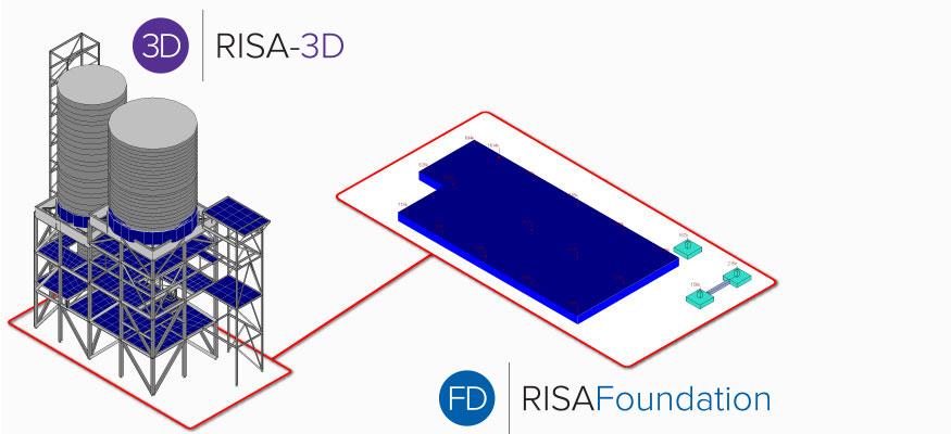 http://risatech.com/images/integration/image-3dFound.jpg