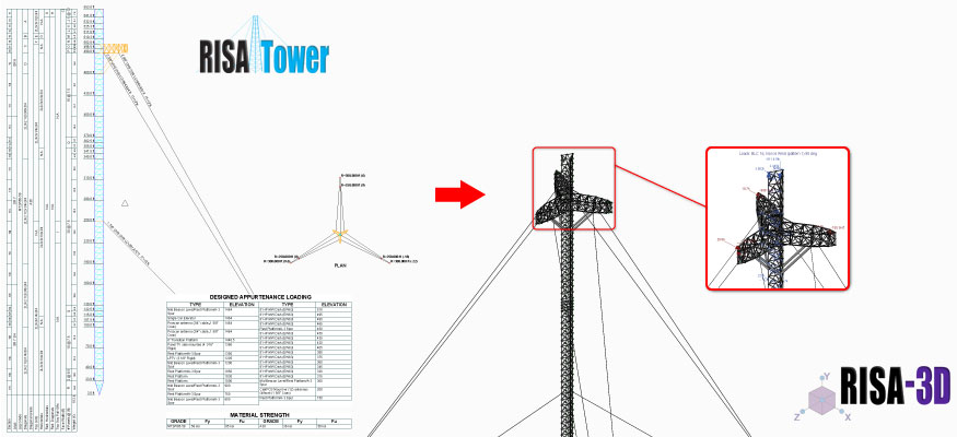 http://risatech.com/images/integration/image-3dTower.jpg