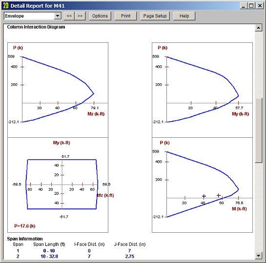 concrete member design results rh risa com Concrete Column Design Software British Concrete Column Design Example