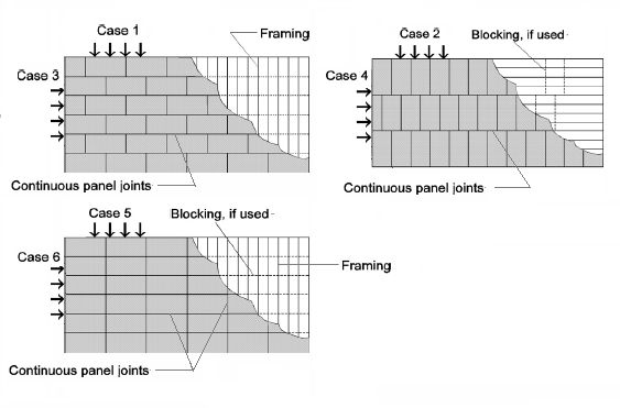 Appendix F Wood Shear Wall Files