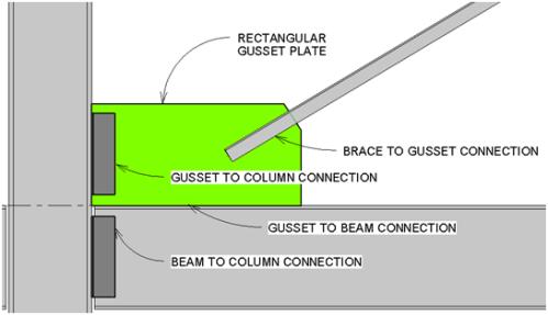 Vertical Brace Connections