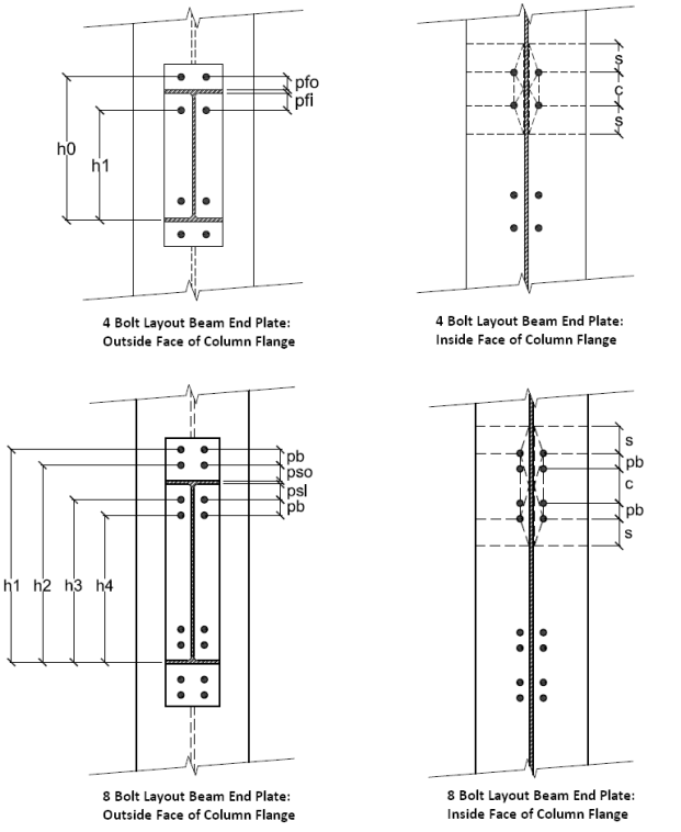 End Plate Connections - Bing images