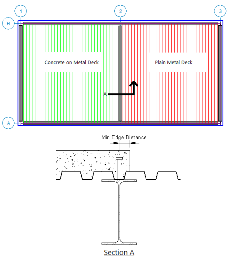 Hot Rolled Steel - Composite Beam Design
