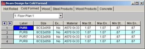 Cold Formed Steel - Design
