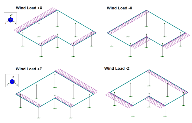 Load Generation Wind Loads