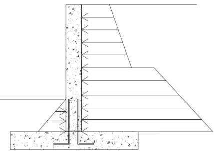 ... These Dowels Match The Vertical Reinforcement (either On The Inside  Face Or Both Faces; See The Wall Footing Definitions Topic For More  Information).