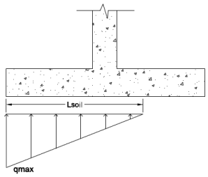 Wall footings design the soil and surcharge bearing down on the soil is also considered ccuart Images