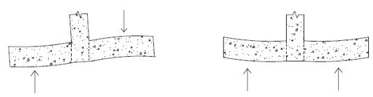 Wall Footings - Design